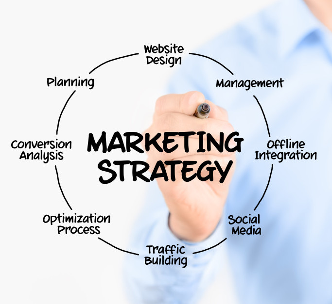 Integrated Marketing Strategy  Digital Marketing Lighthouse
